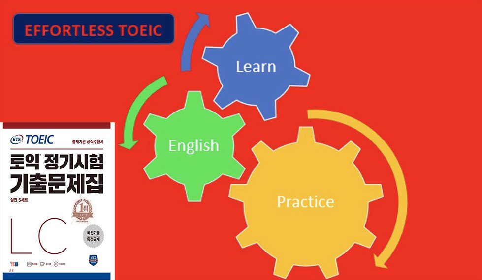 ETS LC 1000 Effortless Toeic Learn faster, succeed faster.